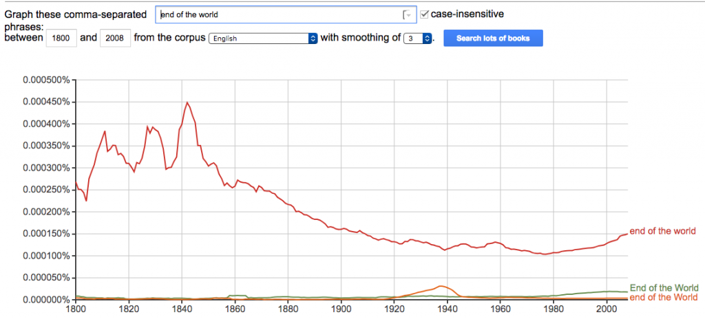 """""""end of the world"""" google ngrams"""